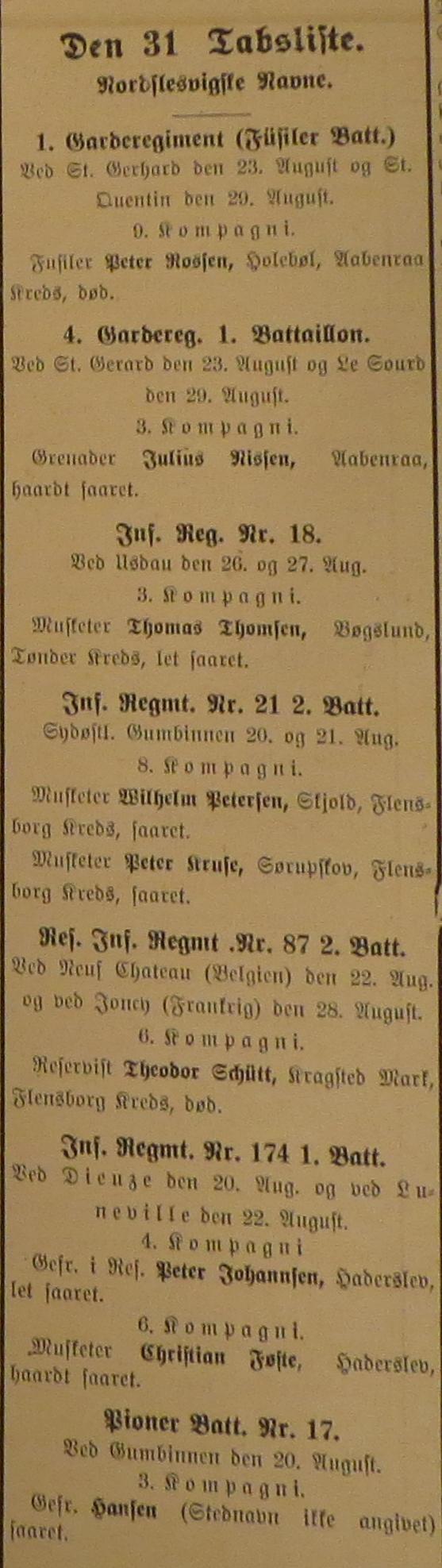 24.09.1914 - tabsliste, Hejmdal