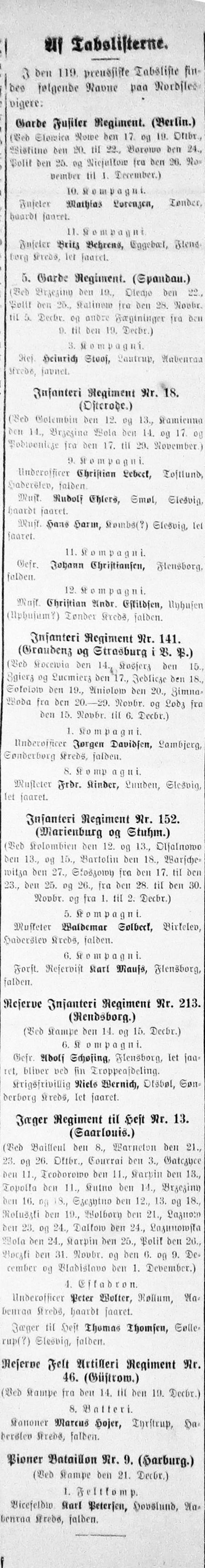 1915-01-08_tabsliste